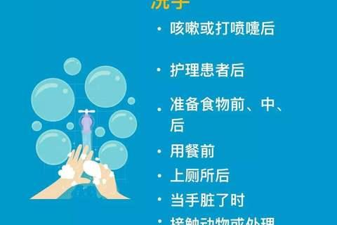 预防感染新型冠状病毒的措施
